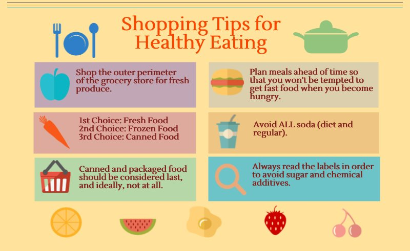 healthy eating tips shopping tips for healthy 30626
